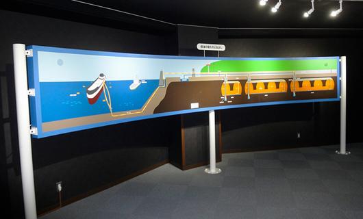 石油シアター・展示室